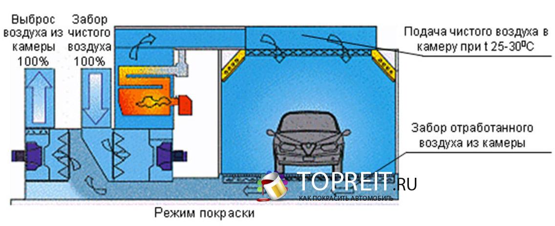 теплообменник итп система
