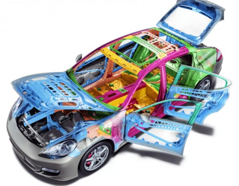 разные цвета - разные элементы авто