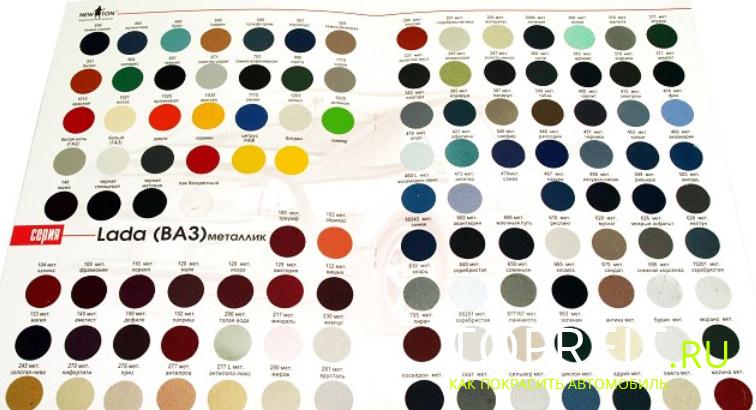 выбор краски для подкраски