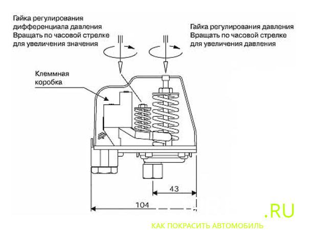 Схема гаек регулирования давления